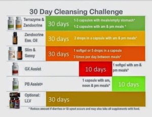 30-Day-Cleansing-Challenge-doTERRA